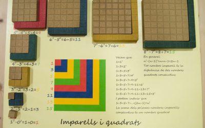 Imparells i quadrats
